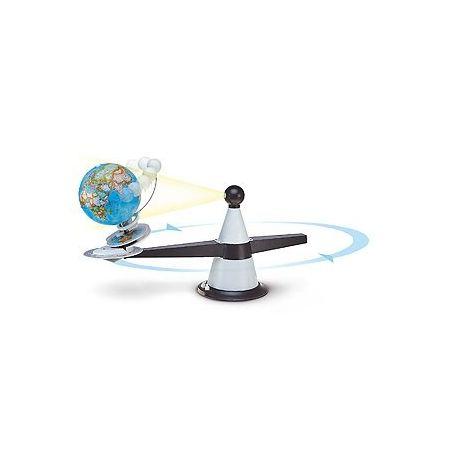 Model astronòmic sistema Sol-Terra-Lluna. Moviment elèctric