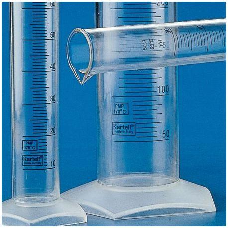 Probeta plástico PMP graduada 2'0 ml. Capacidad 250 ml