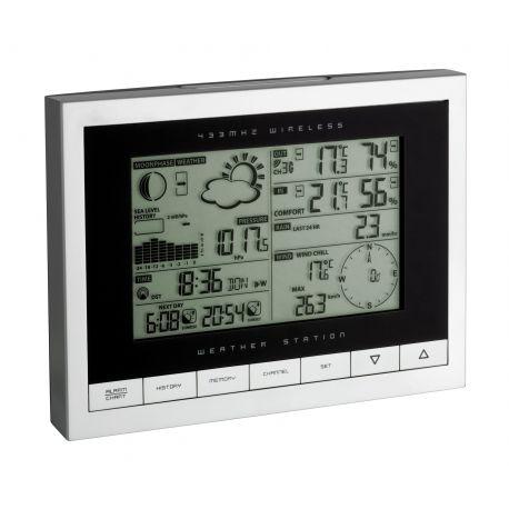 Estació meteorològica digital TFA-1095. Sensors exteriors remots