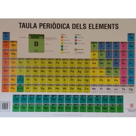 Mural química SCQ 1200x860 mm. Taula periòdica dels elements