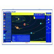 Mural ciencias naturales. Sistema solar y ciclo del agua